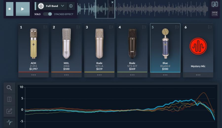 Microphone suggestions for home recording-rode-blue-jpg