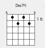 Recommendations for creating chord diagrams-dm7b5-jpg