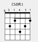Recommendations for creating chord diagrams-cm9-11-jpg