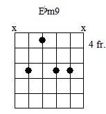 Recommendations for creating chord diagrams-ebm9-jpg