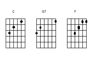Recommendations for creating chord diagrams-cc-jpg