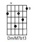 Recommendations for creating chord diagrams-cccc-jpg