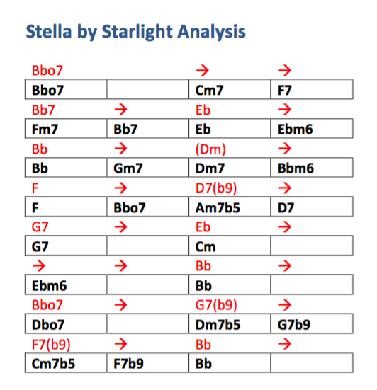 December 2015 - Stella By Starlight-stella-analysis-png