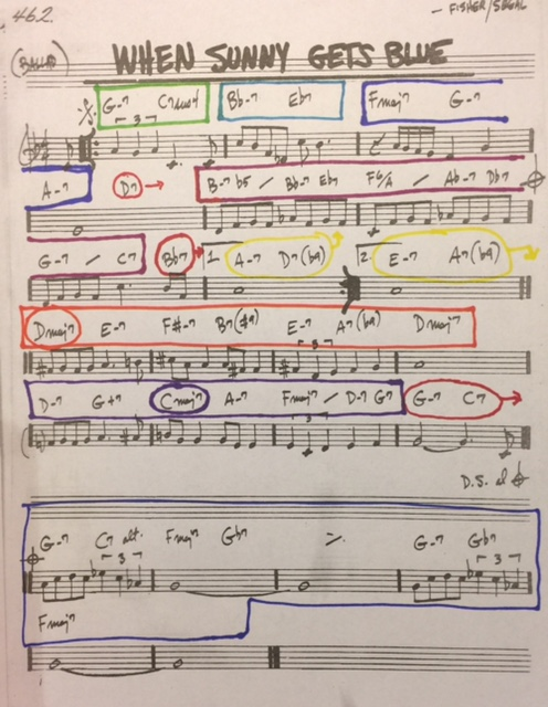 Commit to a song a week. What could a serious student hope to learn?-fullsizerender-54-jpg