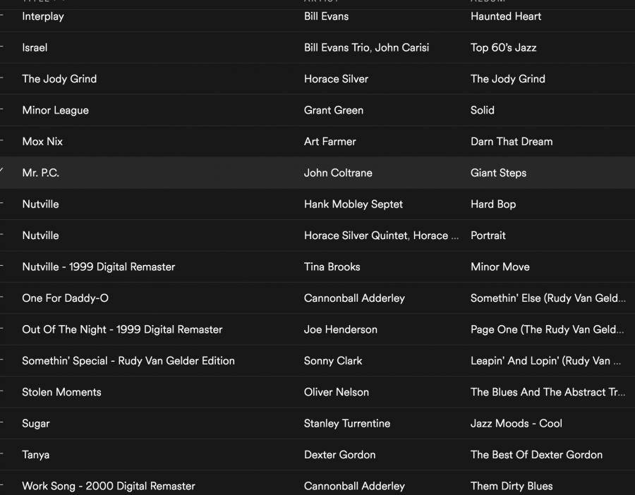 Minor Jazz Blues Songs - Please suggest some for my playlist