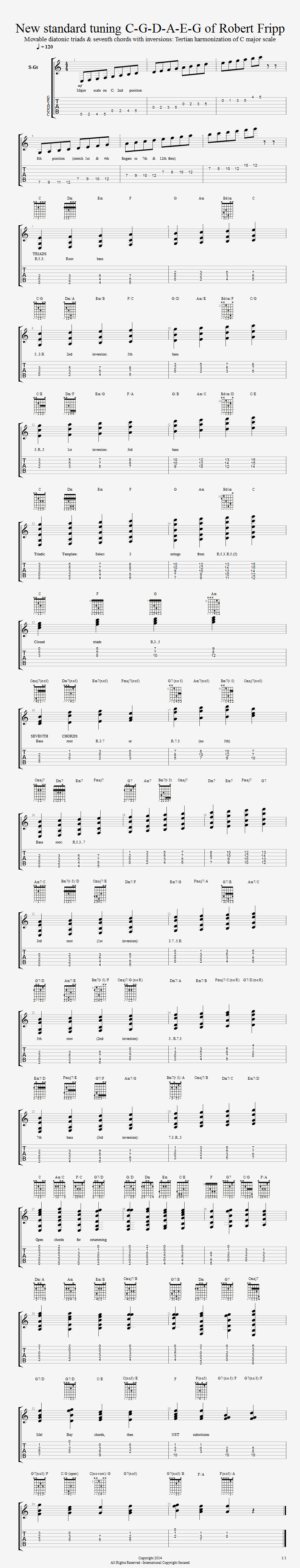 New Standard Tuning-nst-key-c-major2-png