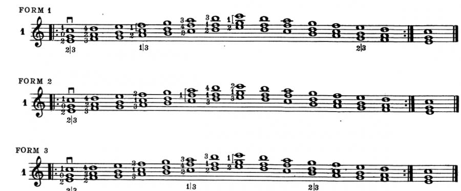 George Van Eps Guitar Method-gve-forms-jpg