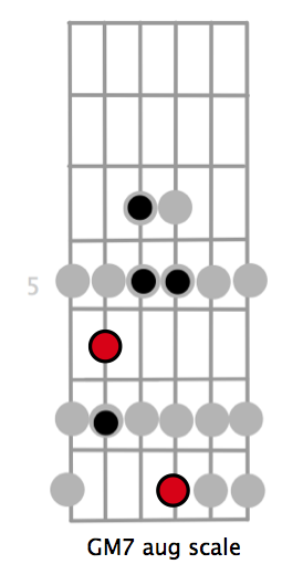 Learning Melodies-gm7-aug-scale-png