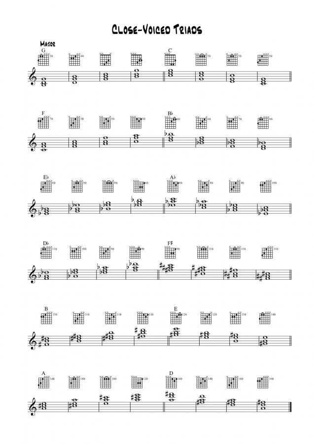 Recommend Books on Chords?-major-triads-jpg