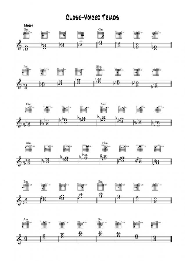 Recommend Books on Chords?-minor-triads-jpg