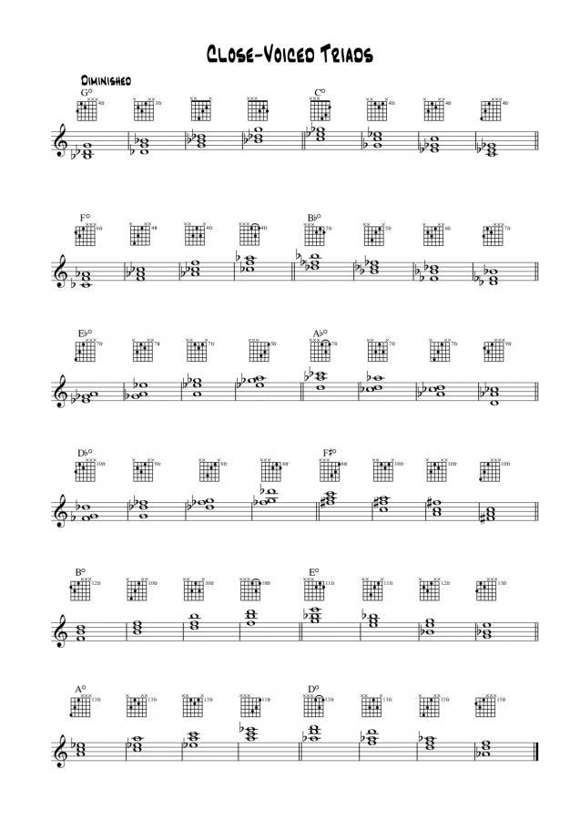 Recommend Books on Chords?-diminished-triads-jpg