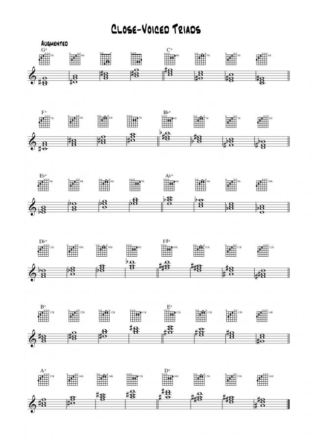Recommend Books on Chords?-augmented-triads-jpg