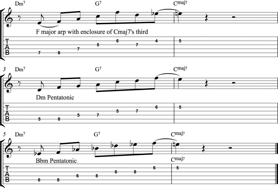 How to play over fast 251 chord progressions?-pentatonic-ii-v-i-jpg
