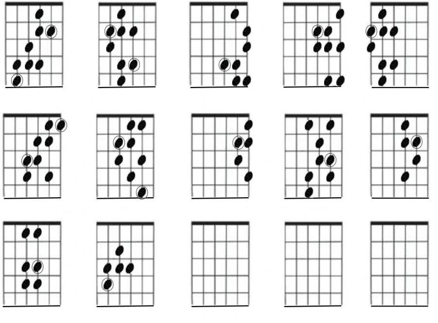Vi7b9 and Harmonic minor comments-harmonic-minor-vi7b9-octaves-2-jpg