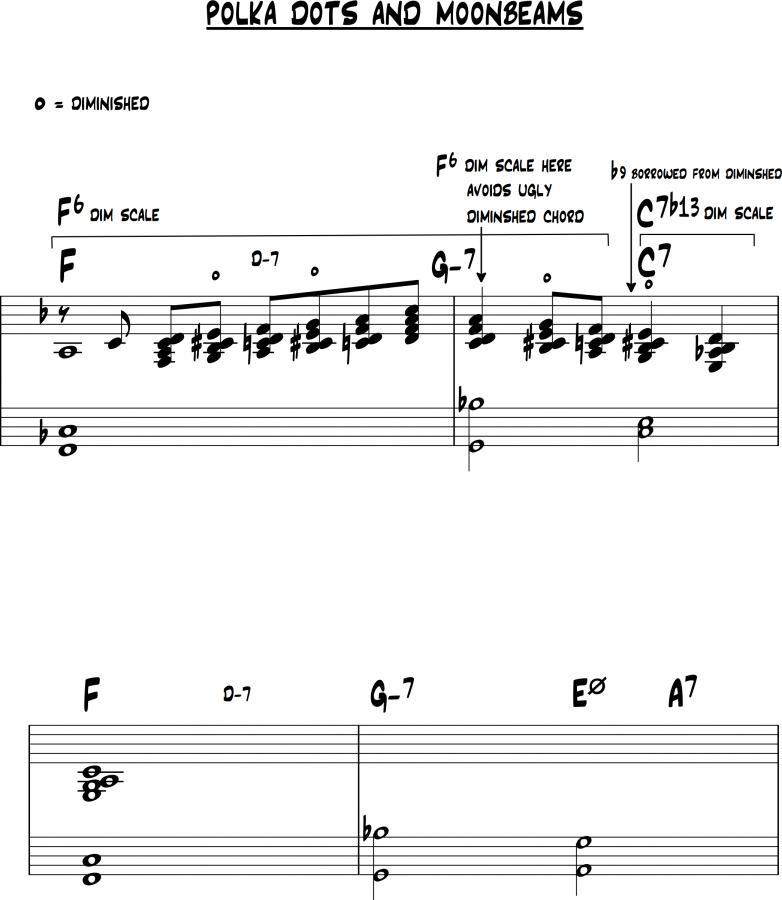Can't  remember if Barry says...(ii chord blocking)-polka-dots-block-chords-jpg
