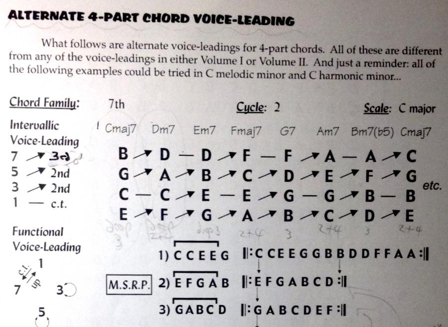 Anybody use the Goodchord Voice Leading Books?-almanac_3-32-jpg