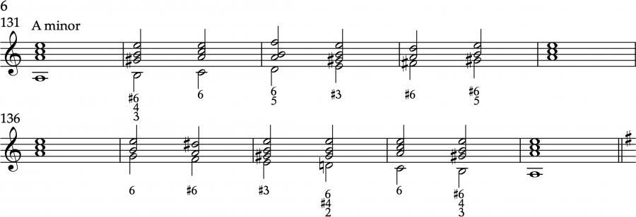 Music theory is classist, but Schenker's cool-rules-octave-guitar_0006-jpg