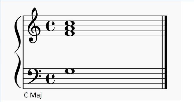 The Cheese (or Elton John) Dominant chord: odd names for everyday sounds-cheese-dominant-elton-john-dominant-jpg