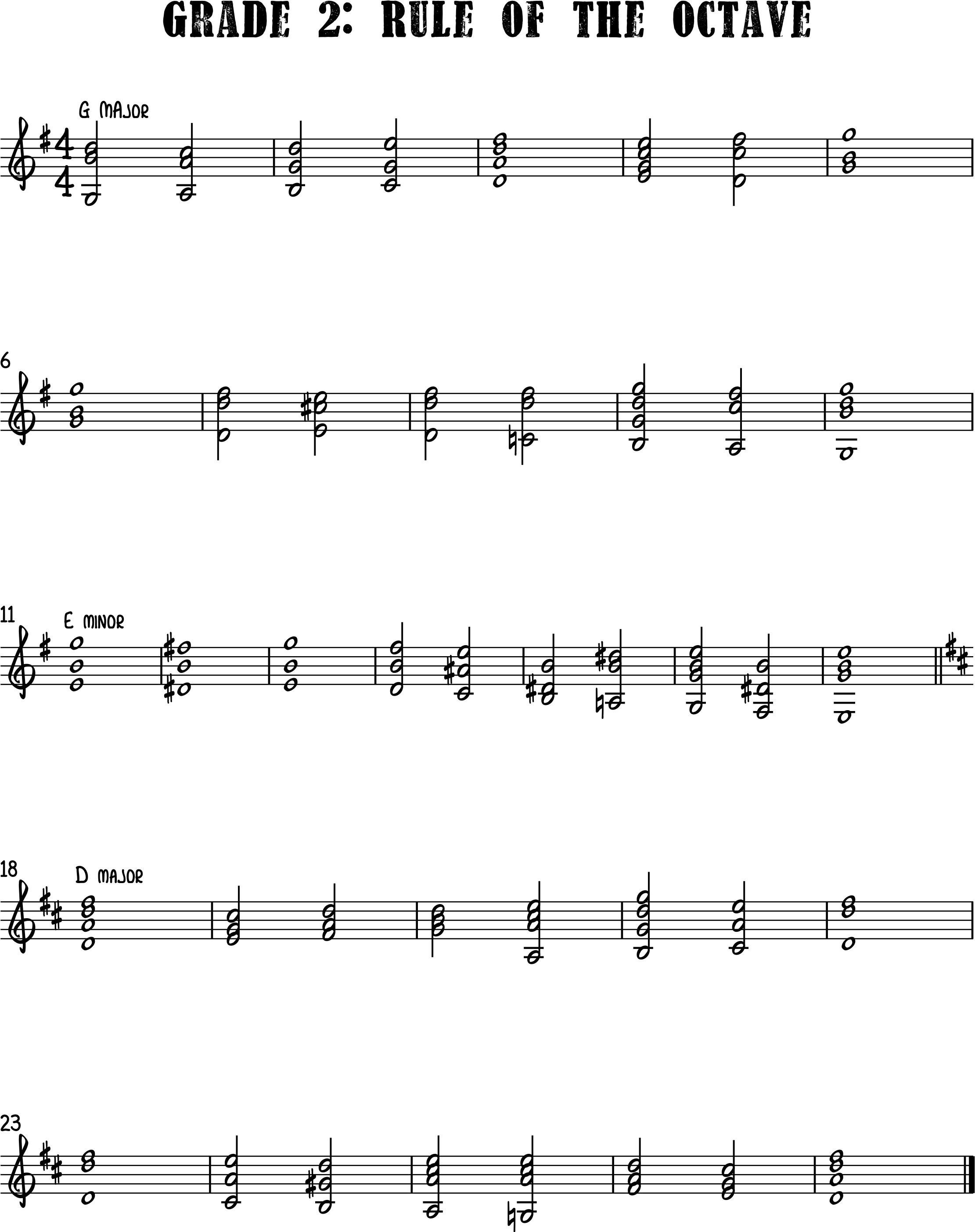 Music theory is classist, but Schenker's cool-grade-2-rule-octave-png