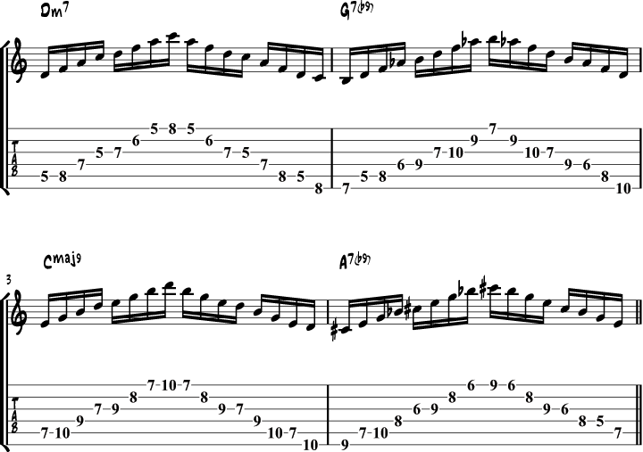 Diminished arpeggio exercise music notation and guitar tabs