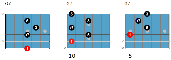 G dominant chords