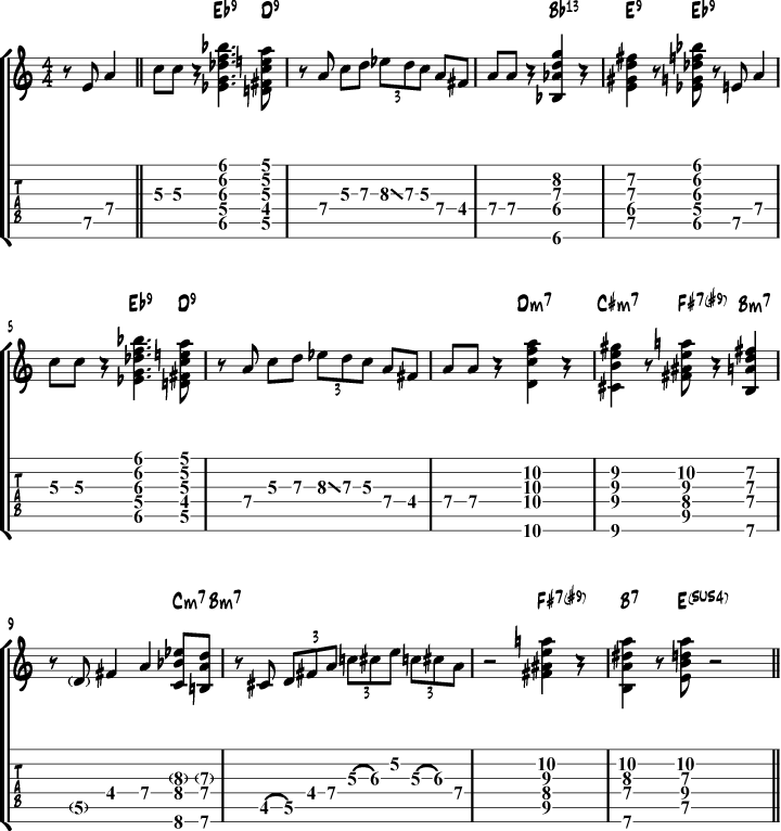 George Benson and Jimmy Slyde Guitar Tabs