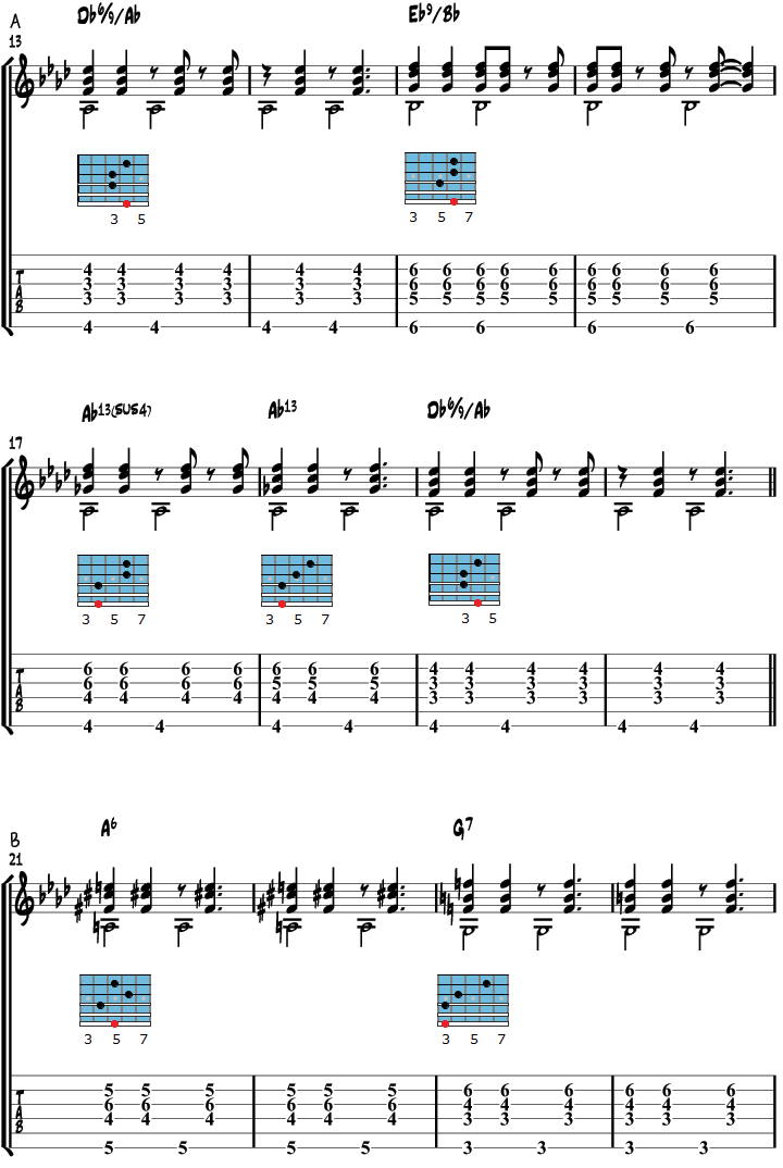 The Girl From Ipanema Chords - Jazz Guitar Online