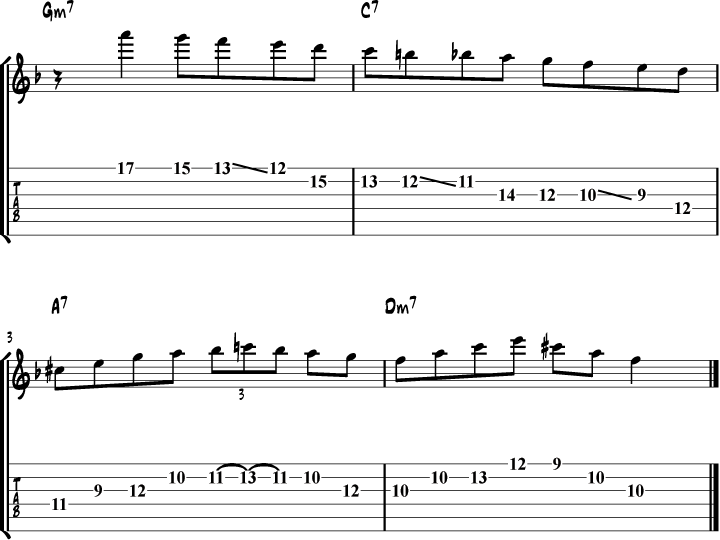 Pat Martino Just Friends Solo Lick Transcription