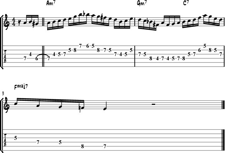 10 Pat Martino Jazz Guitar Licks Sunny Dominant Minor Licks
