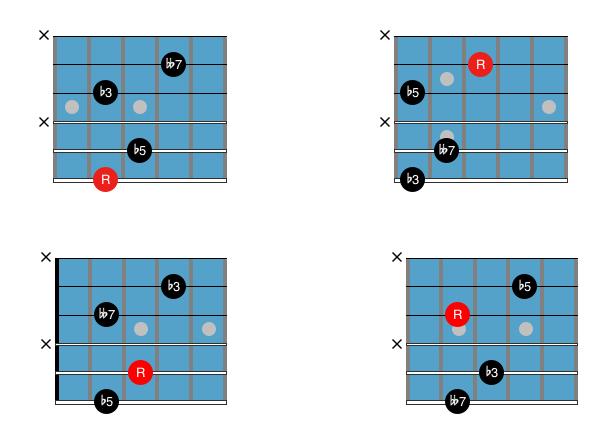 Guitar Chord Chart : Drop 2 and 4 dim7