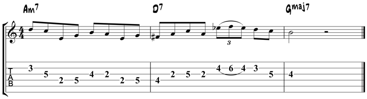 Charlie Parker For Guitar : Lick 1