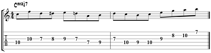 Charlie Parker For Guitar : Lick 3