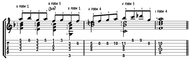 Jazz Guitar Lessons from Chris Standring