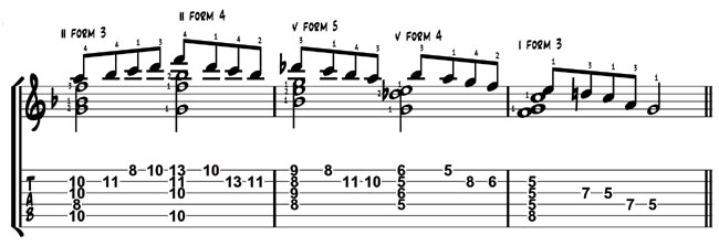 Guitar guitar tablature explained : Guitar : guitar tablature explained Guitar Tablature Explained ...