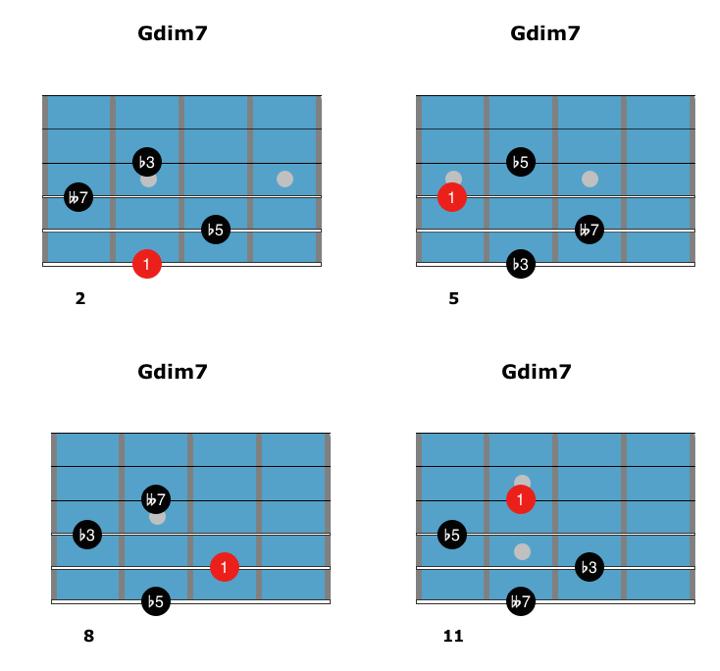 Dim7 Chords 1