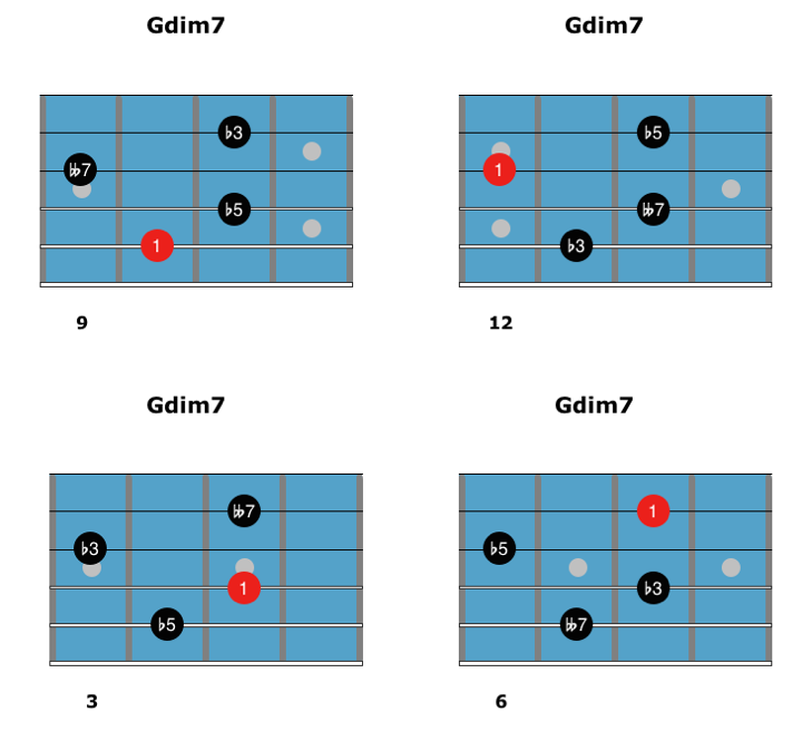Dim7 Chords 2