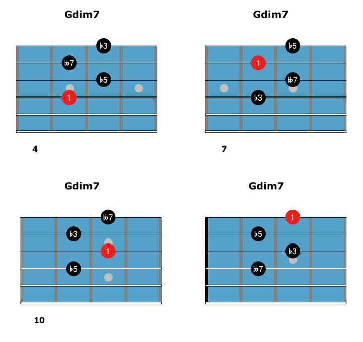 Dim7 Chords 3