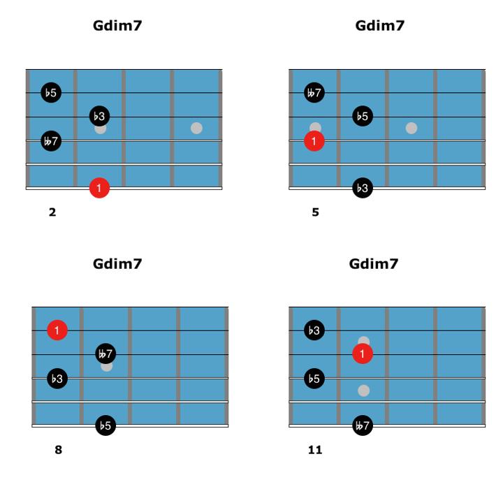 Dim7 Chords 4