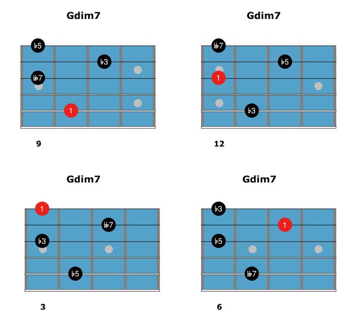 Dim7 Chords 5