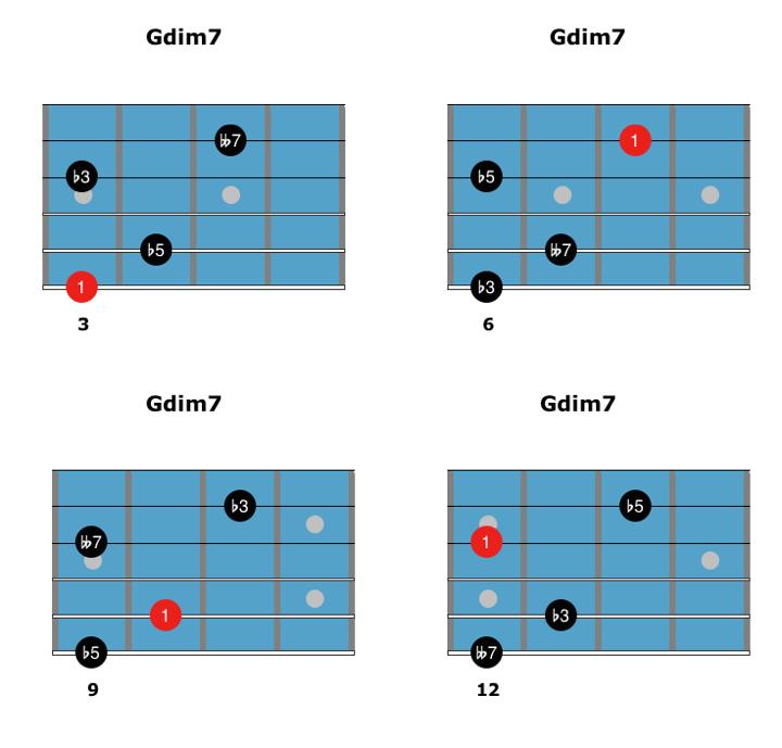 Dim7 Chords 6
