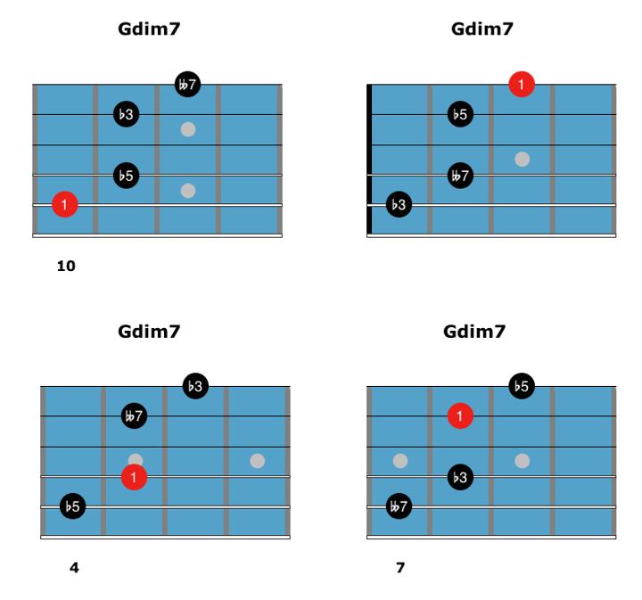Dim7 Chords 7