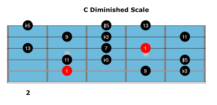 Diminished Scale 2