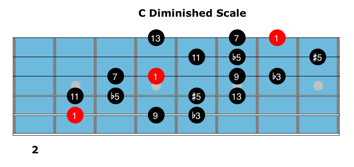 Diminished Scale 4