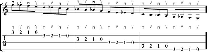 Fake chromatic Scale tabs