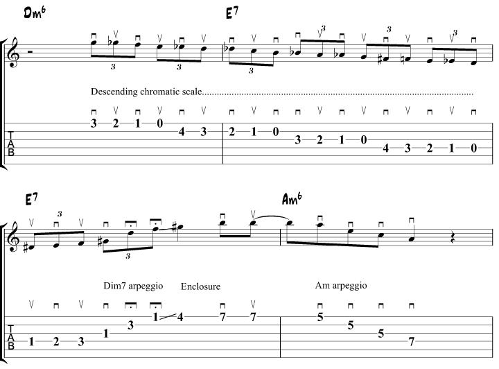 Django Reinhardt chromatic lick 2