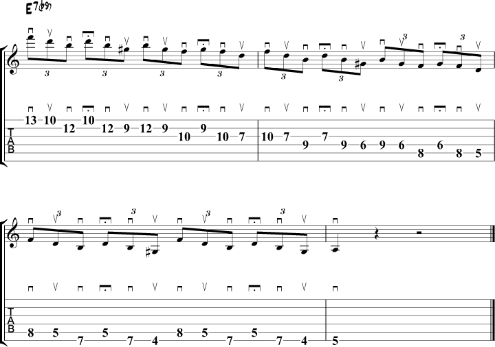 Ebook Belajar Gitar Jazz