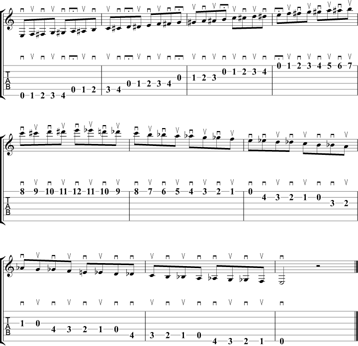 Chromatic scale tabs