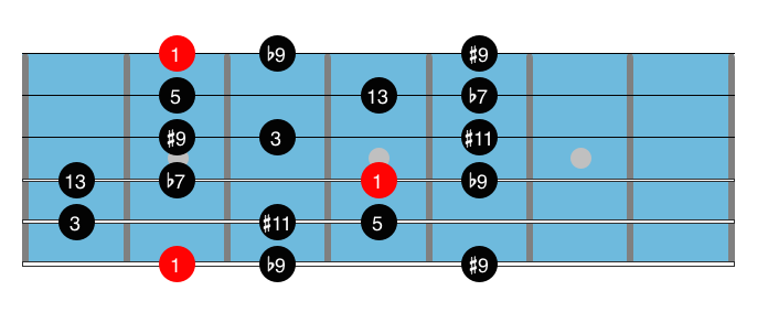Dominant Diminished Scale 1
