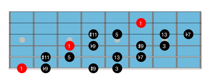 Dominant Diminished Scale 3