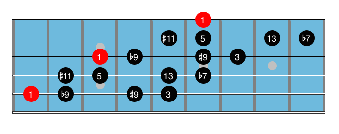 Dominant Diminished Scale 4